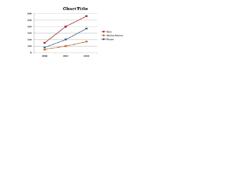 Aplikasi komputer grafik kue pie chart grafik ini digunakan apabila ingin mendapatkan grafik dalam bentuk kue lingkaran dari sebuah deret data tunggal diagram lingkaran ccuart Image collections