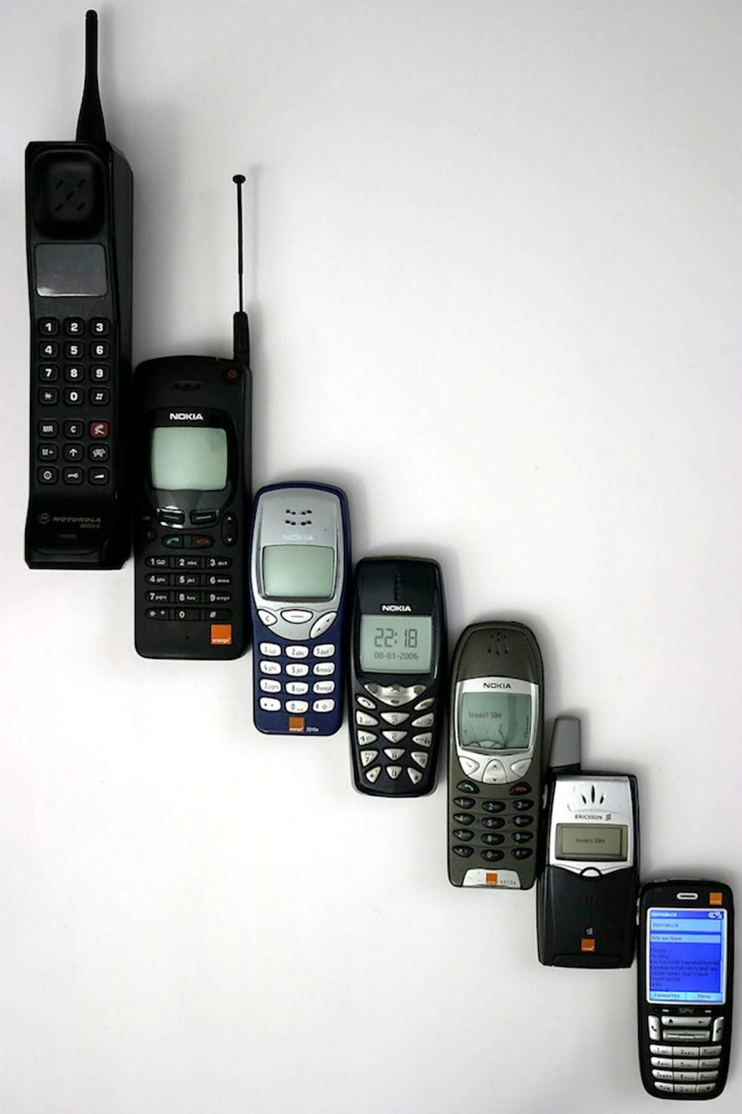 The evolution of the mobile phones. 1990-2000.