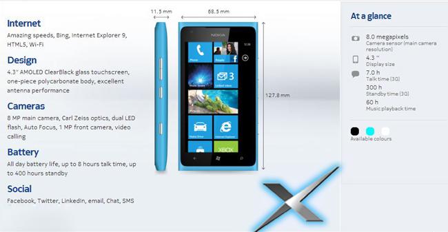 Phones 3XE: Nokia Lumia 900, Windows Phone, Custom Rom List