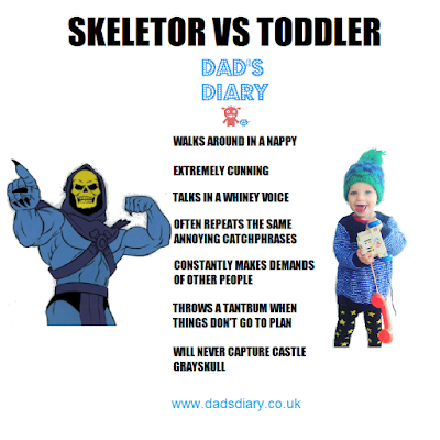 Skeletor Vs Toddler comparison, both will never capture castle grayskull