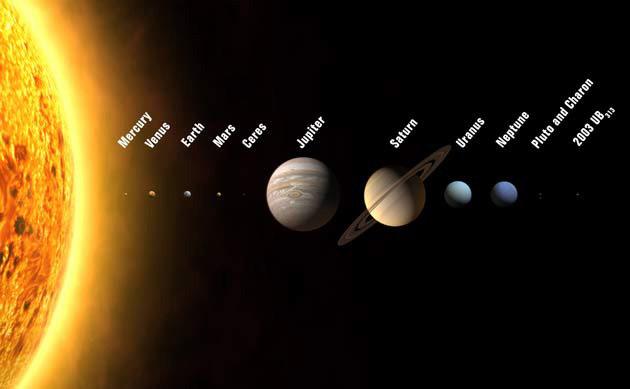 Güneş Sisteminden Sonra Ne Var?