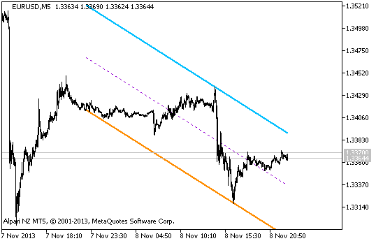 Ano ang forex trading