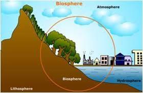 MAKALAH BIOLOGI BIOSFER DAN ATMOSPHERE PENGERTIAN BIOSFER
