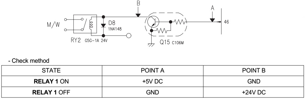 fig 2 daewoo koc154k9a27 microwave oven circuit diagram how to daewoo microwave wiring diagram at gsmportal.co