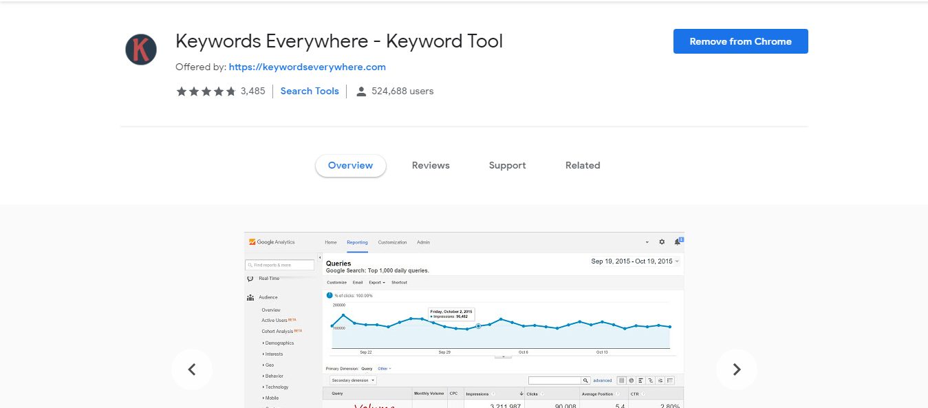 plugin keyword everywhere