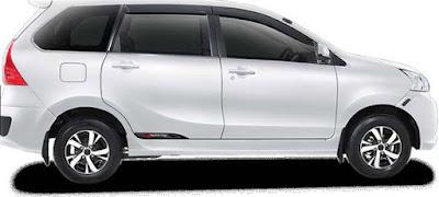 Toyota Minta Accesories Pasokan Avanza Dari Daihatsu
