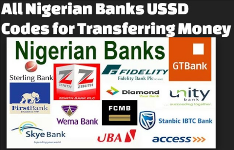 Because Of The Increasing Level Technology Many Banks In Nigeria Have Improved Their Services To Money Transfer And Bill Payments Just By