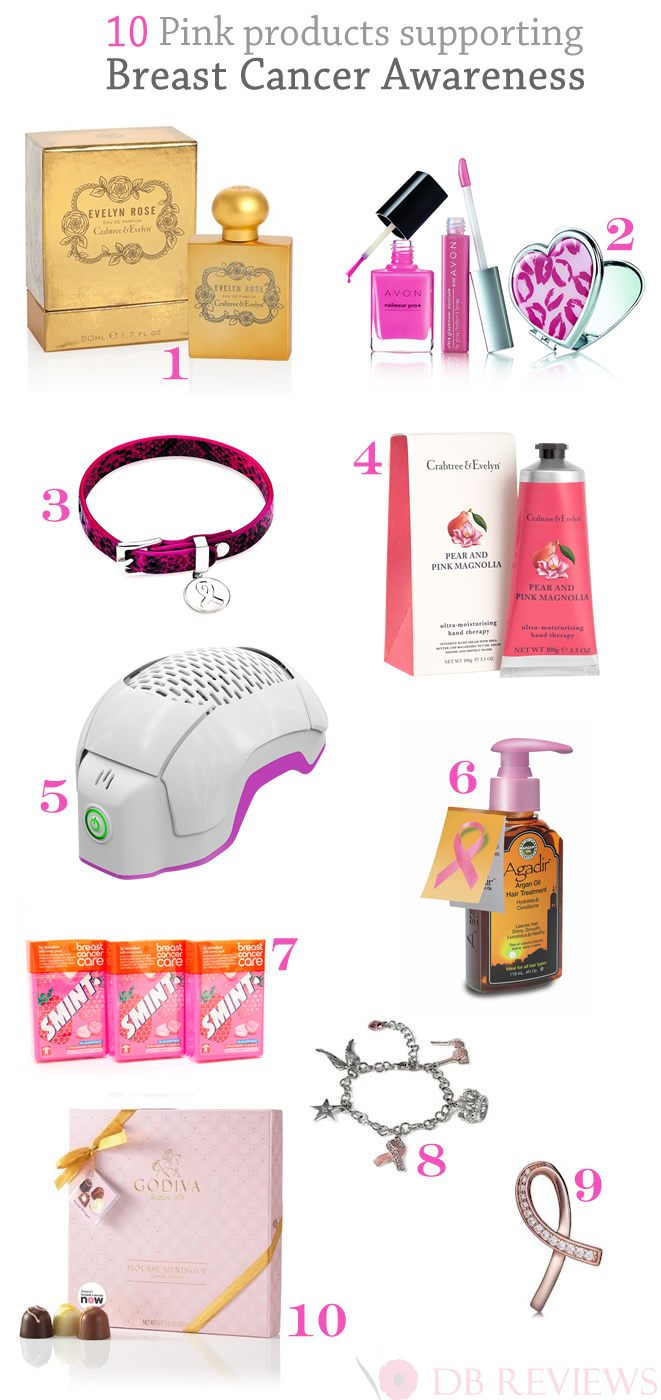 Breast Cancer Awareness Month  Pink Products Supporting Breast Cancer Awareness