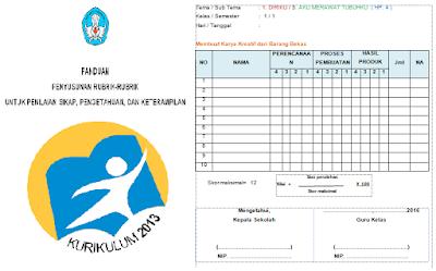 Panduan Penyususnan dan Format Rubrik Penilaian Kurikulum 2013
