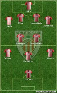835d799332 O pouco que sei sobre o Athletic é que tem alguns jogadores da selecção  espanhola como Iraola