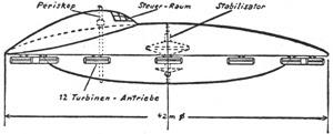 Una ricostruzione del disco di Miethe