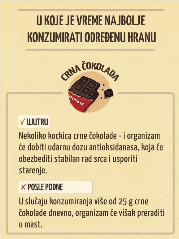 Konzumiranje crne čokolade