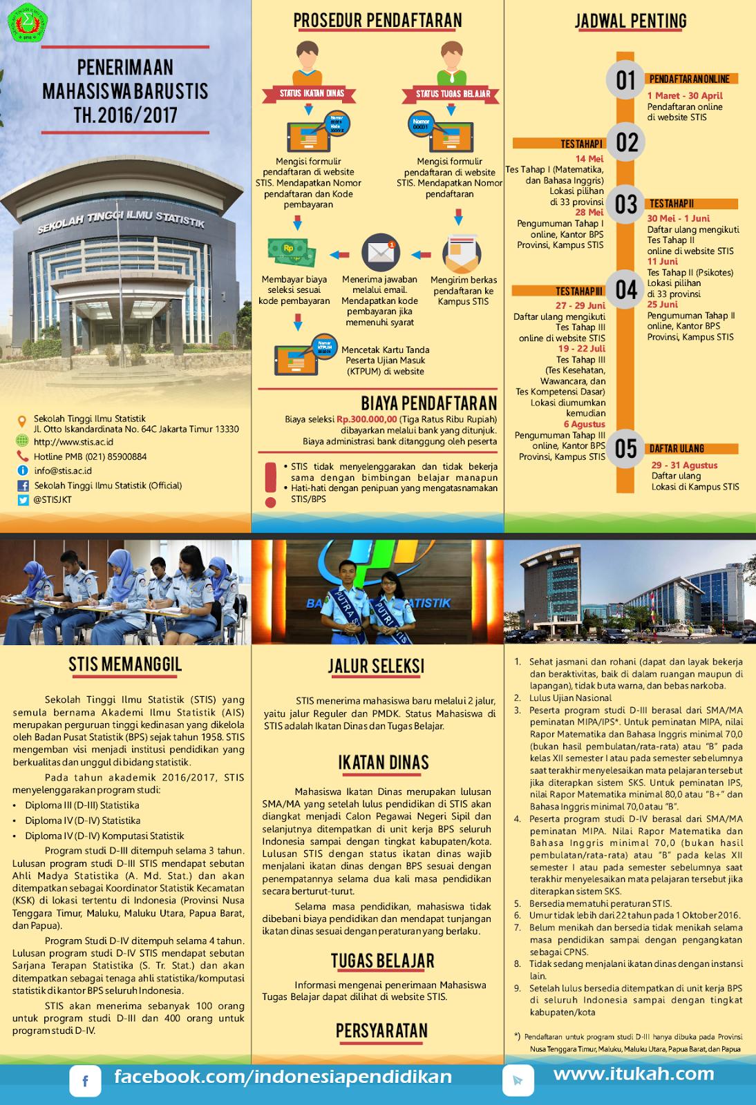 Pendaftaran Online Mahasiswa Baru STIS 2016/2017