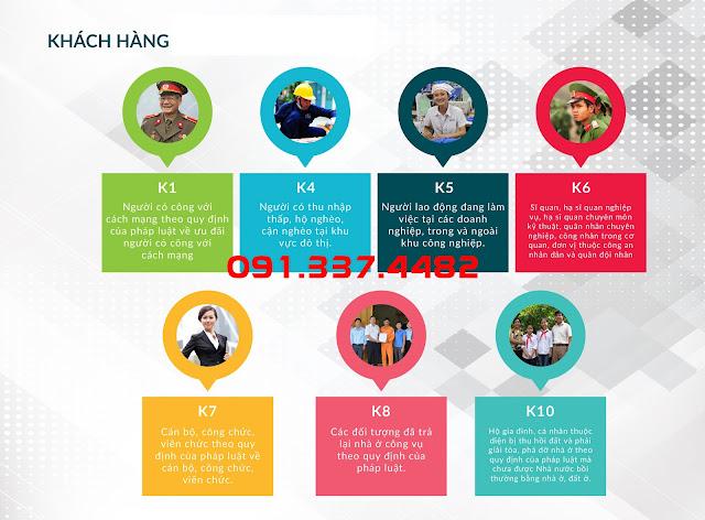 Điều kiện mua nhà ở xã hội Ecohome 3 Đông Ngạc dự án chung cư đường Tân Xuân, Bắc Từ Liêm Hà Nội