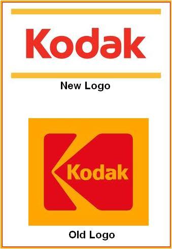 The GREEN MARKET ORACLE: Kodak Sustainability Journey: Fear