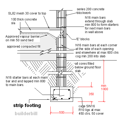 Structural Solution: TYPES OF SHALLOW FOOTING
