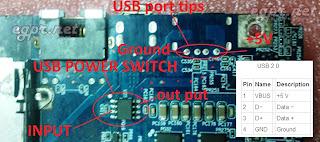 شرح طريقة تتبع اعطال الـ USB في اجهزة laptops