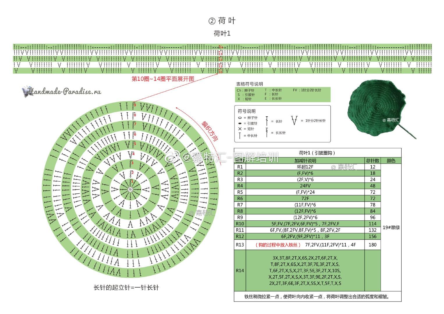 Схемы вязания лотосов (1)