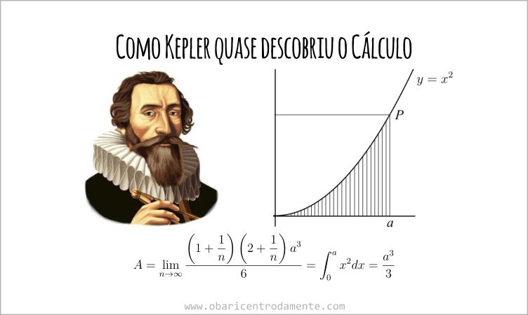 Como Kepler quase descobriu o Cálculo