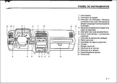 Manual do proprietário Suzuki Sidekick e Vitara