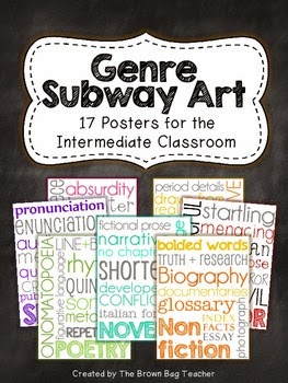 www.teacherspayteachers.com/Product/Genre-Subway-Art-Posters-17-Posters-746259