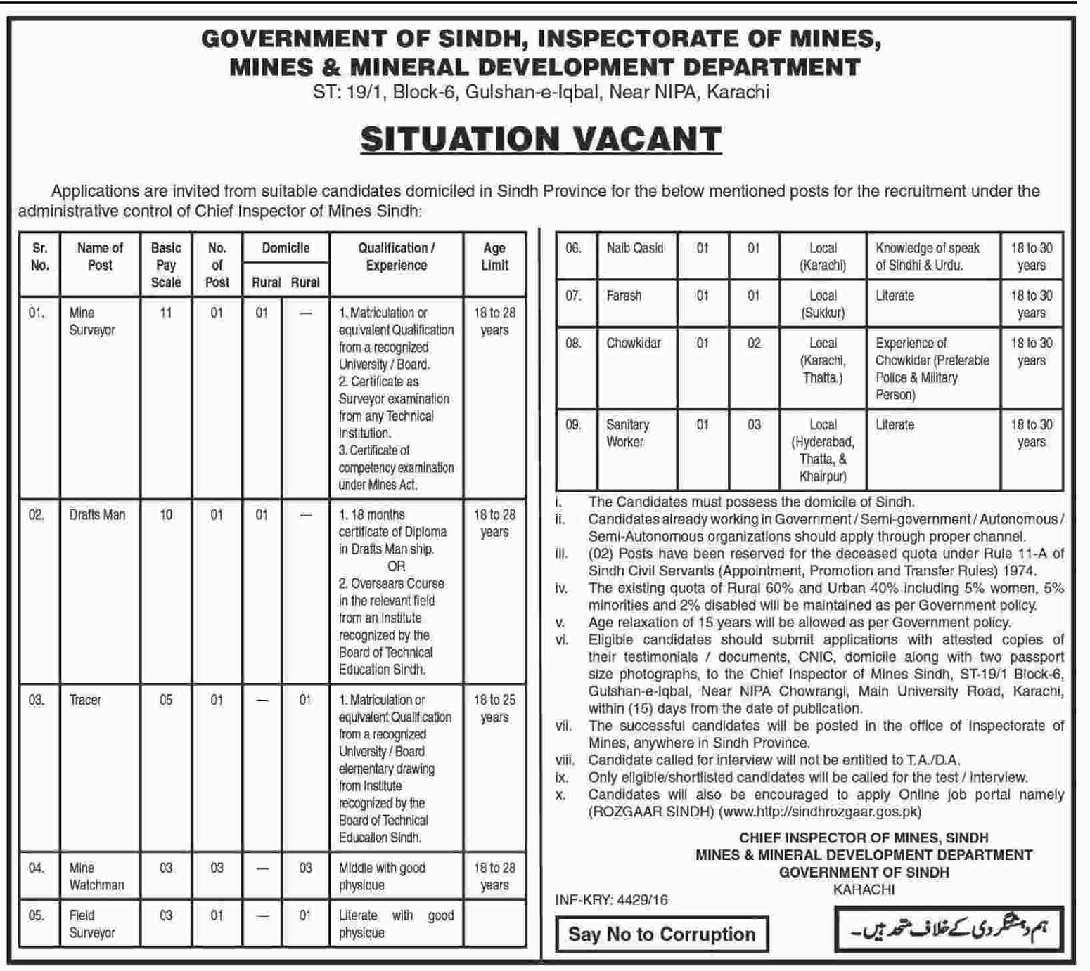 Mines and Minerals Department Sindh Govt Jobs