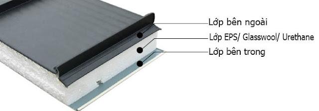 Cấu tạo tấm panel cách nhiệt