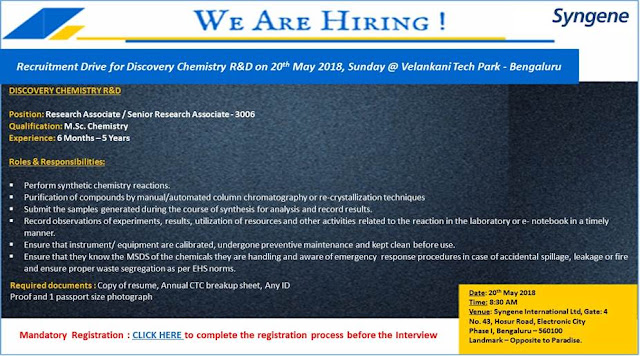 Syngene International LTD. Walk In Interviews For  Discovery Chemistry Research and Development At 20 May