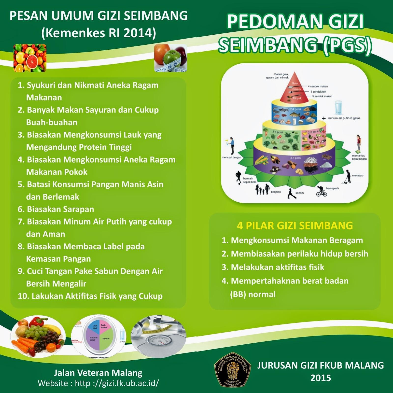Contoh Brosur Makanan Seimbang Dev Ryoko