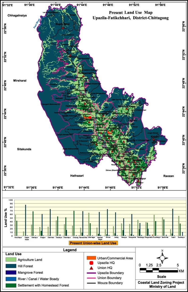 Fatikchari Upazila Land Use Mouza Map Chittagong District Bangladesh