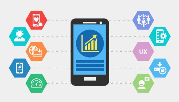 mobile application development growing technology smartphones