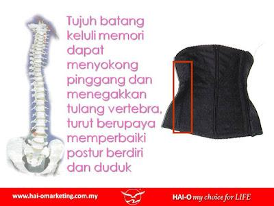 slip disc sakit tulang belakang