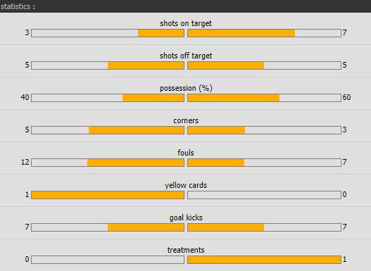 แทงบอลออนไลน์ ไฮไลท์ เหตุการณ์การแข่งขัน คอนยาสปอร์ vs กาลาตาซาราย