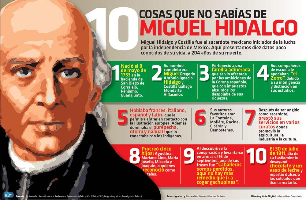 Documental: Miguel Hidalgo, el hombre.