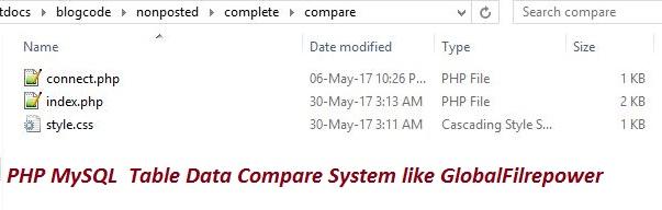 php mysql compare two rows