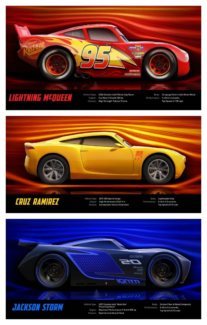 Image Result For Cars Movie Coloring