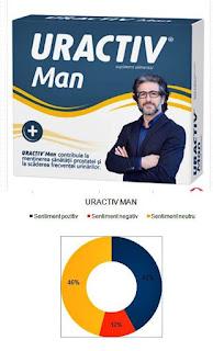 pareri forumuri uractiv man prostata