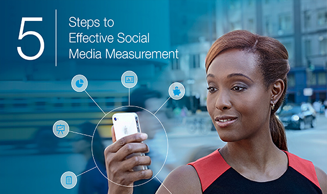 5 Steps to Effective Social Media Measurement