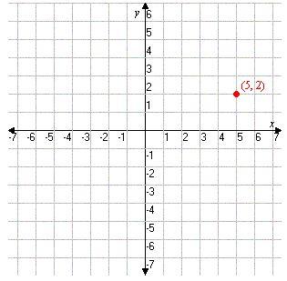 Matemtica grado dcimo ieab funciones trigonomtricas distancia entre dos puntos en el plano cartesiano ccuart Images