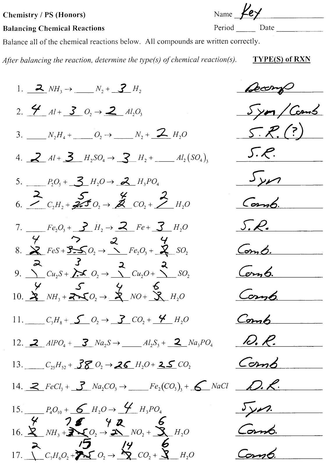 Balancing Chemical Equations Chapter 7 Worksheet 1