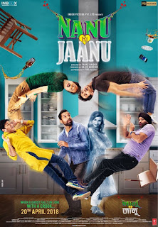 Nanu Ki Jaanu Budget, Screens & Box Office Collection India, Overseas, WorldWide