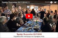 https://vostiniotis.blogspot.com/2018/07/2072018_23.html