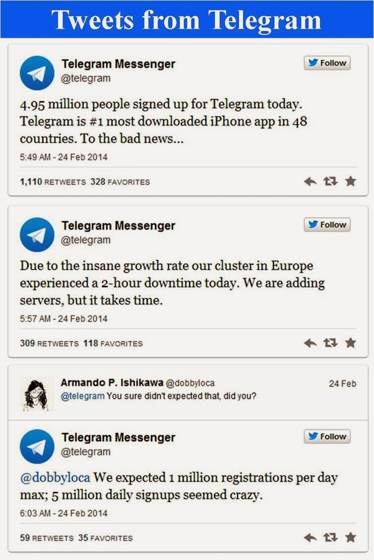 Tweets on official page of Telegram App