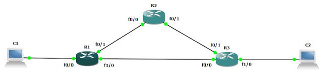 Собрали аналогичную сеть в GNS3