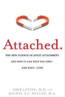 http://www.amazon.com/Attached-Science-Adult-Attachment-YouFind/dp/1585429139/ref=sr_1_1?ie=UTF8&qid=1454152340&sr=8-1&keywords=attached