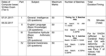 SSC Exam Pattern