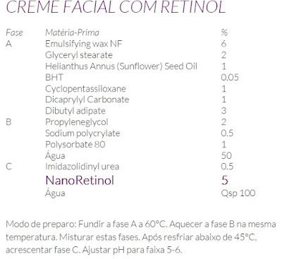 fórmula cosmética