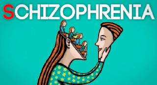 Indication Of Schizophrenia On Hand Palmistry