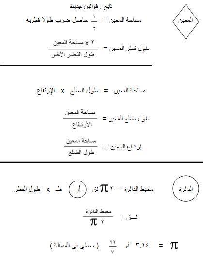 شرح قوانين الرياضيات للصف الخامس الابتدائى الترم الثانى فى 3 ورقات فقط 27750242_146064022735025_3054743628446517588_n