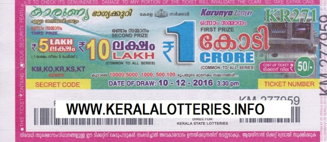 Kerala lottery result official copy of Bhagyanidhi_KR-83